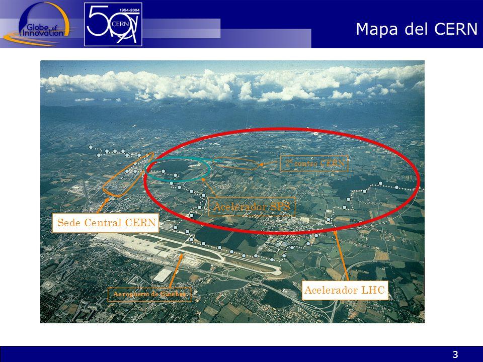 Mapa del CERN Acelerador SPS Sede Central CERN Acelerador LHC