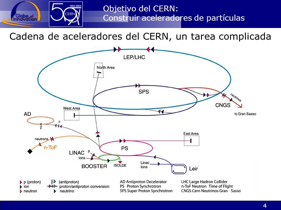 Cadena de aceleradores del CERN, un tarea complicada