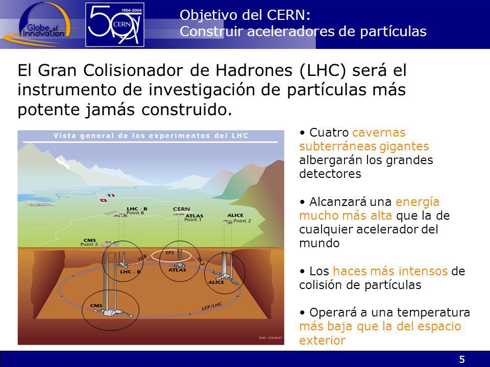 Objetivo del CERN: Construir aceleradores de partículas.