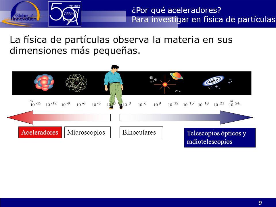 ¿Por qué aceleradores Para investigar en física de partículas. La física de partículas observa la materia en sus dimensiones más pequeñas.