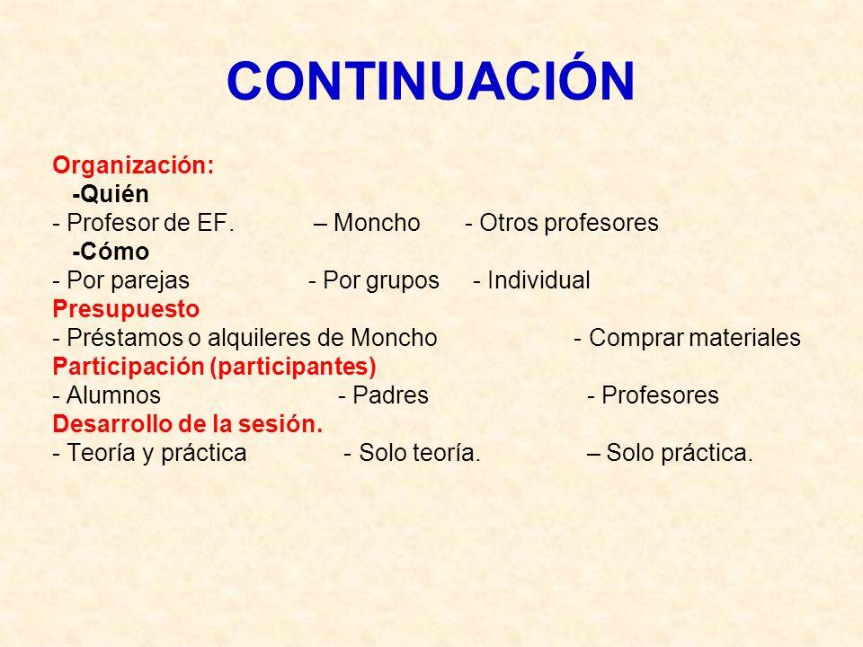 CONTINUACIÓN Organización: -Quién