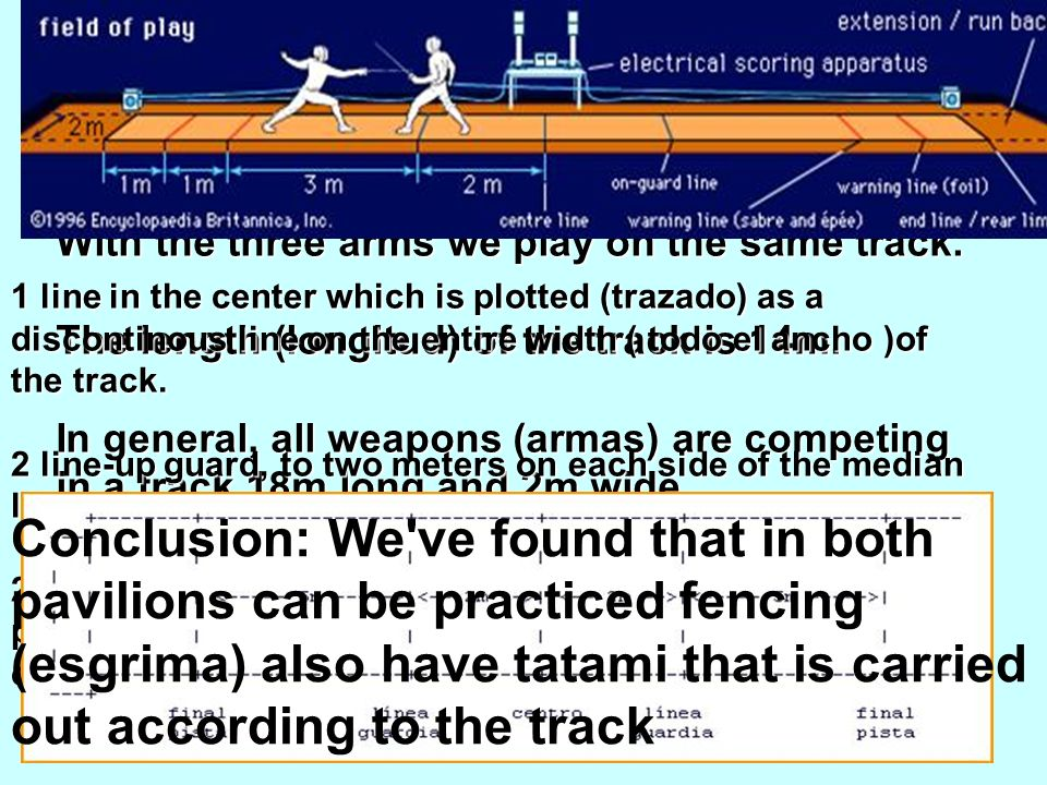 TRACK OF THE GAMEPARTS TO THE TRACK: