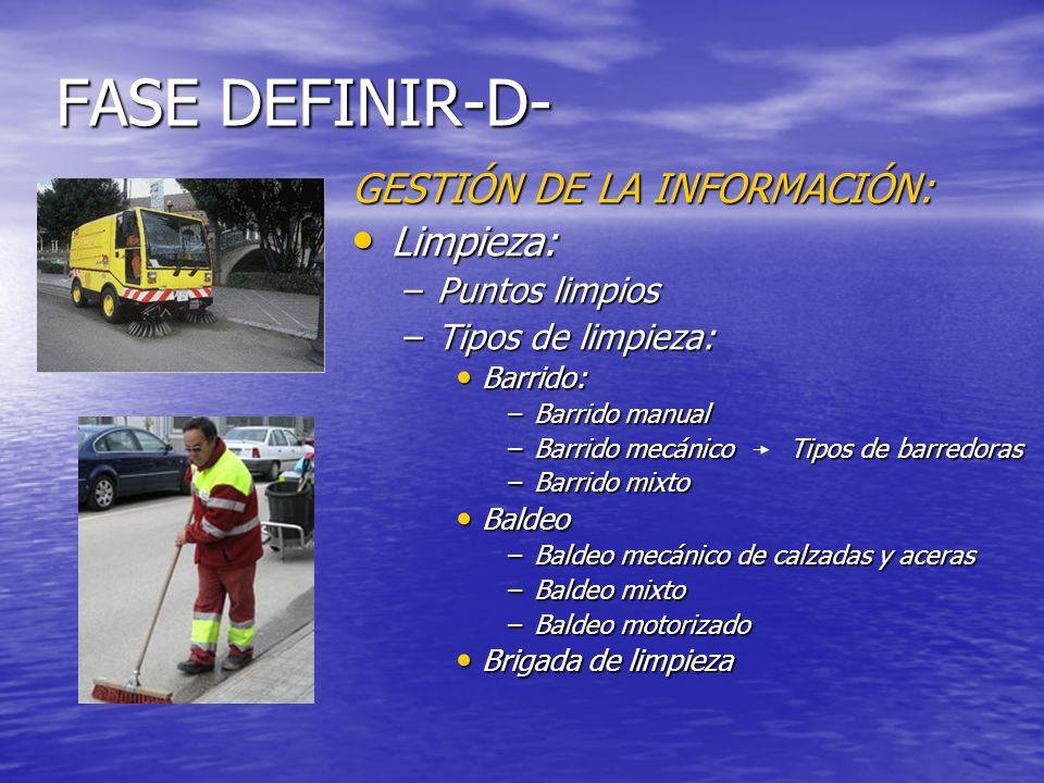 FASE DEFINIR-D- GESTIÓN DE LA INFORMACIÓN: Limpieza: Puntos limpios