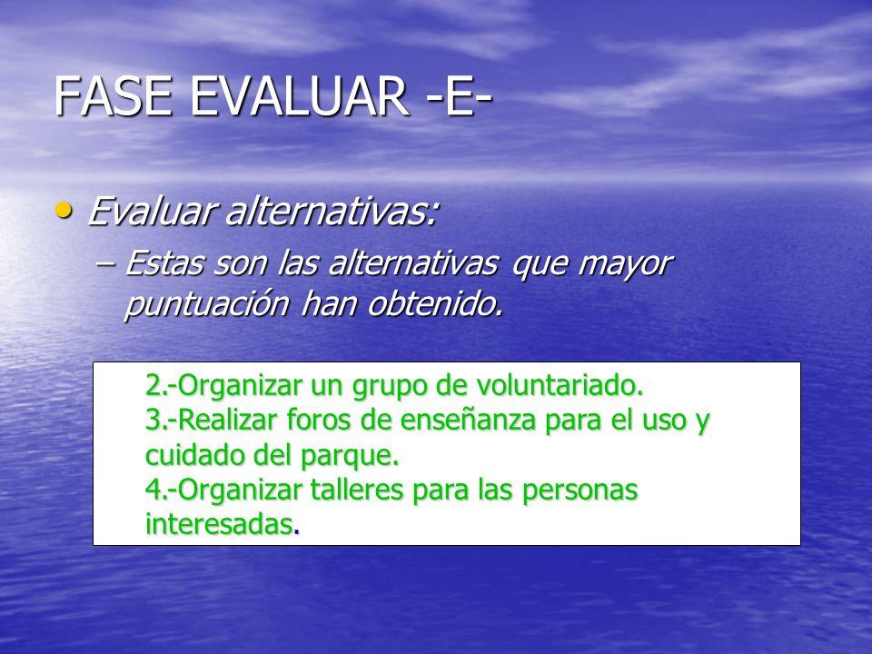 FASE EVALUAR -E- Evaluar alternativas:
