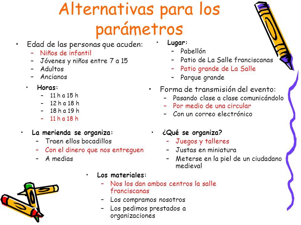 Alternativas para los parámetros