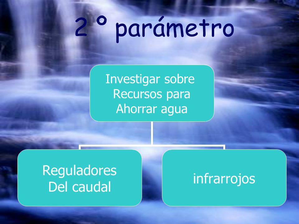 2 º parámetro