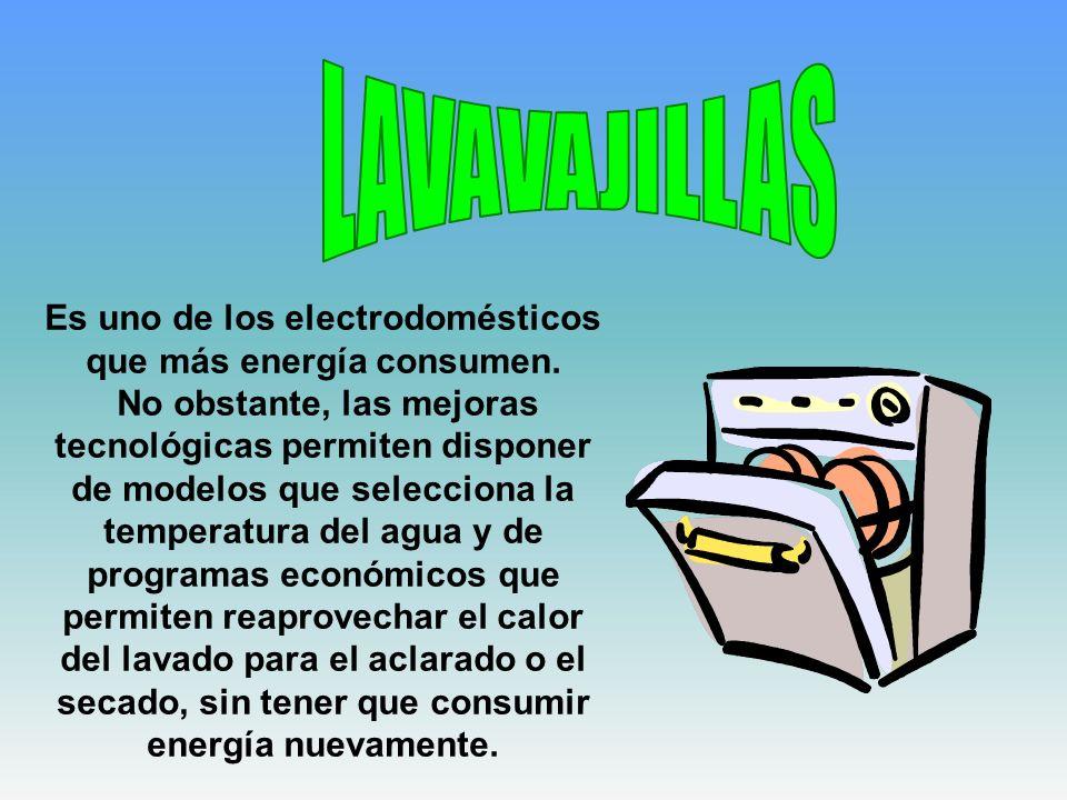 Es uno de los electrodomésticos que más energía consumen.