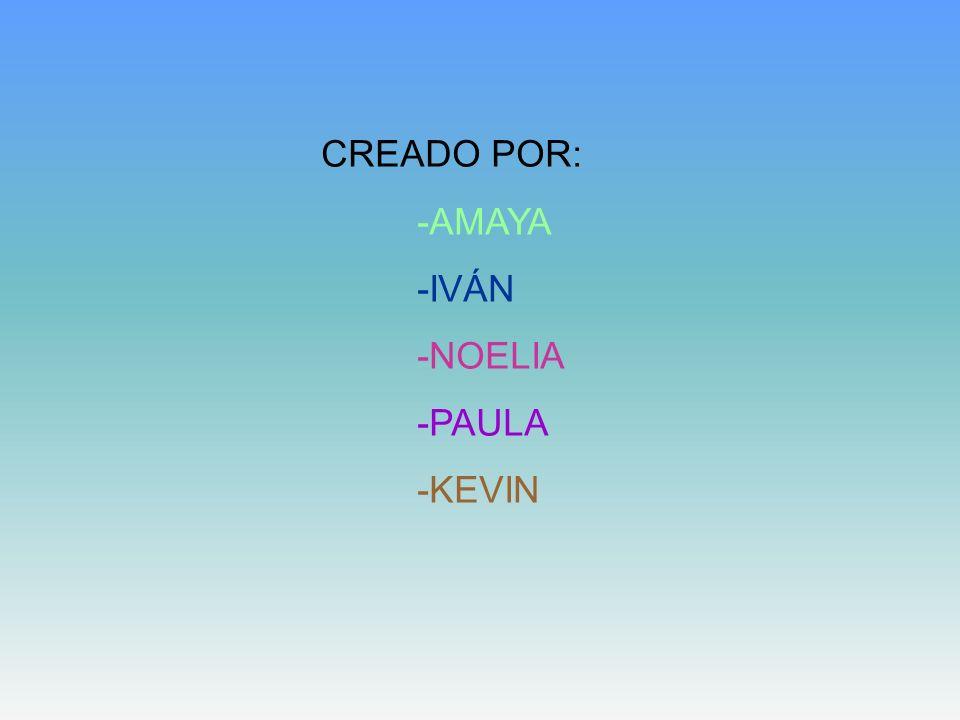 CREADO POR: -AMAYA -IVÁN -NOELIA -PAULA -KEVIN