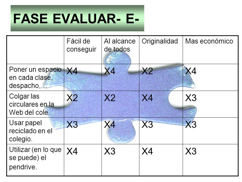 FASE EVALUAR- E- X4 X2 X3 Fácil de conseguir Al alcance de todos