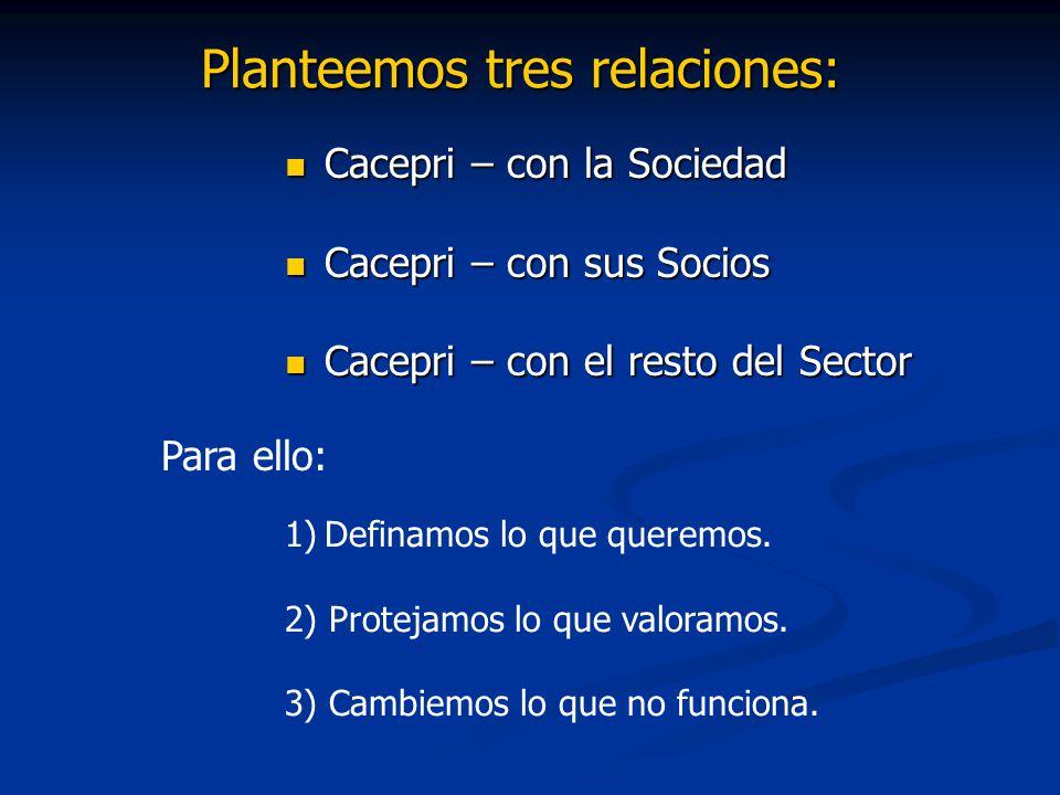 Planteemos tres relaciones: