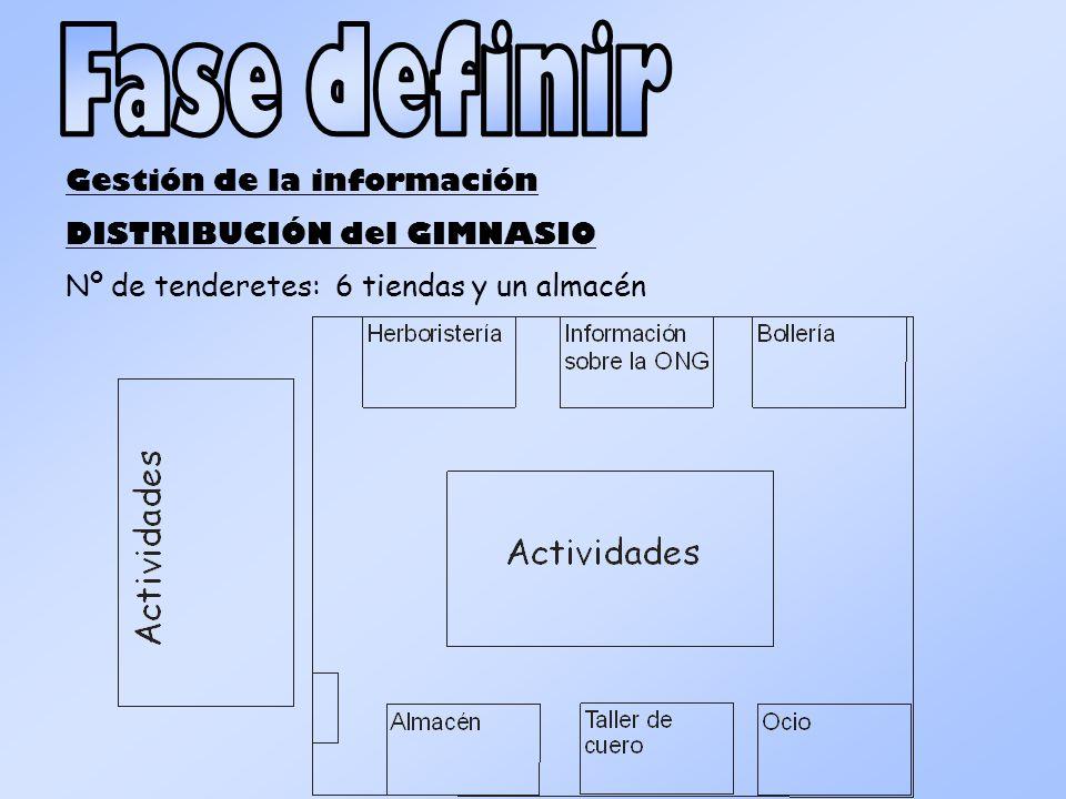 Fase definir Gestión de la información DISTRIBUCIÓN del GIMNASIO