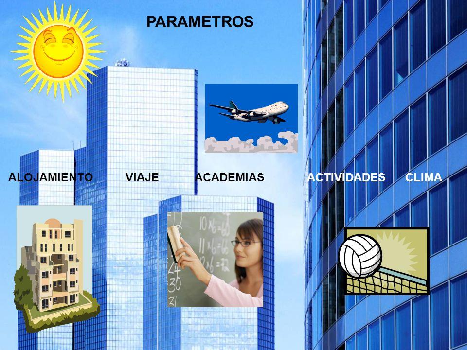 PARAMETROS ALOJAMIENTO VIAJE ACADEMIAS ACTIVIDADES CLIMA