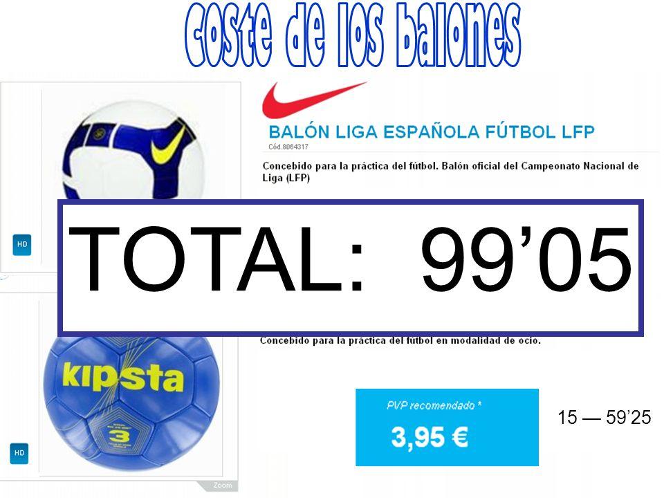Coste de los balones TOTAL: 99'05 2 — 39'80 15 — 59'25