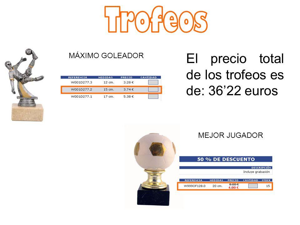 Trofeos El precio total de los trofeos es de: 36'22 euros