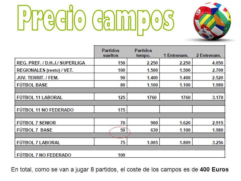 Precio campos En total, como se van a jugar 8 partidos, el coste de los campos es de 400 Euros