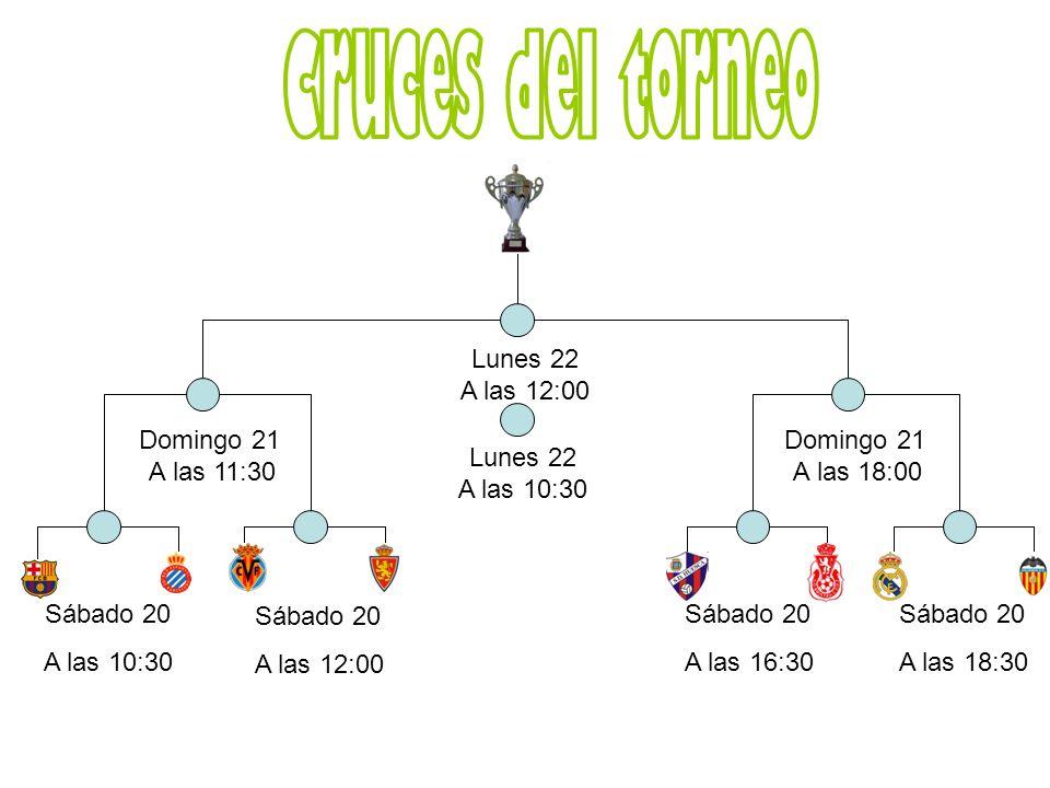 Cruces del torneo Lunes 22 A las 12:00 Domingo 21 A las 11:30