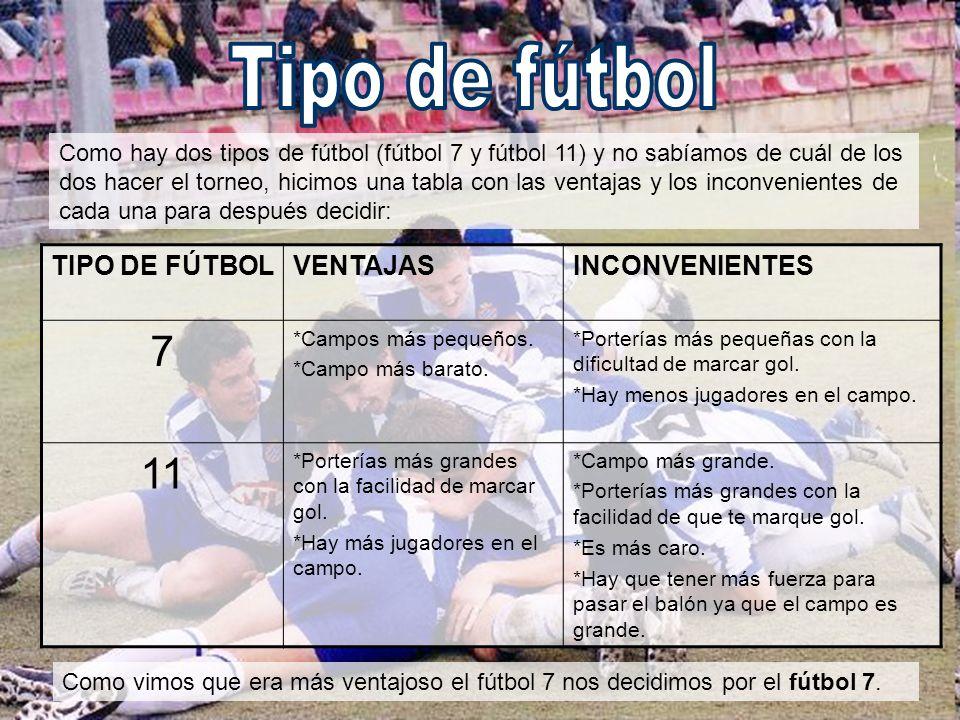 Tipo de fútbol 7 11 TIPO DE FÚTBOL VENTAJAS INCONVENIENTES