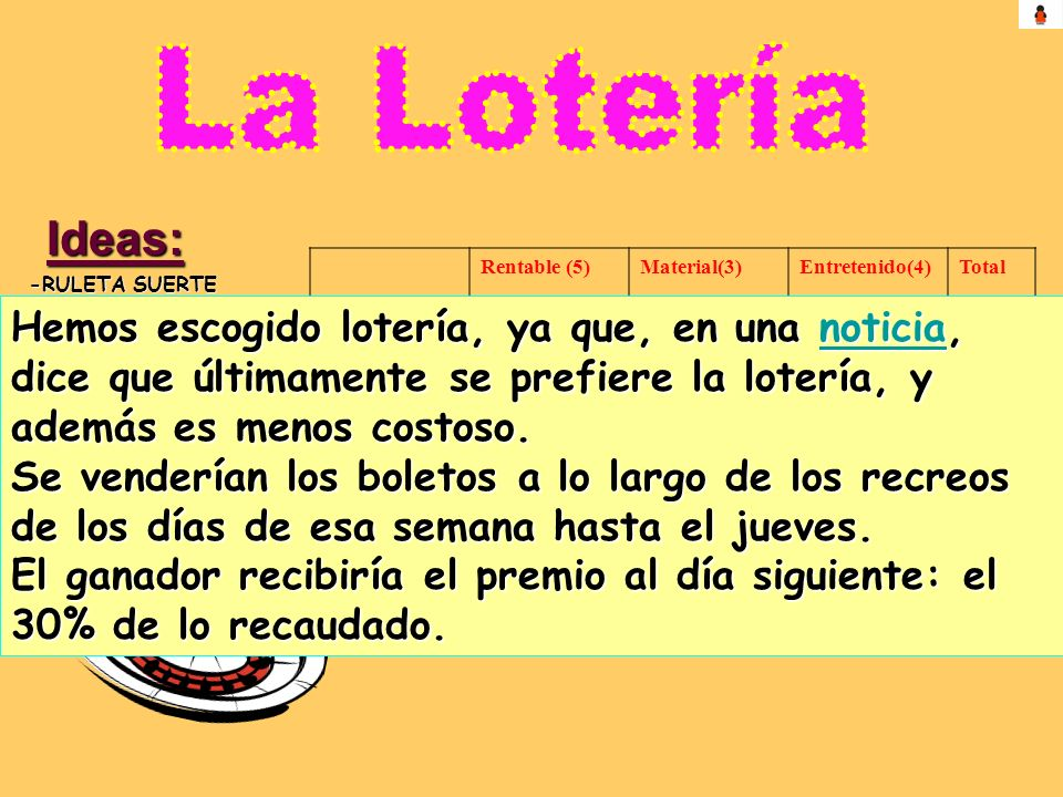 La LoteríaIdeas: Rentable (5) Material(3) Entretenido(4) Total. Ruleta de la suerte. 2. 4. 32. Lotería.