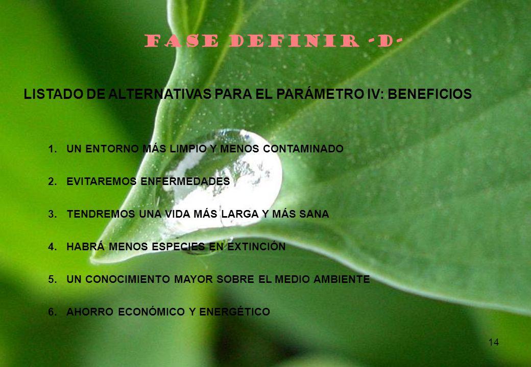 FASE DEFINIR -D- LISTADO DE ALTERNATIVAS PARA EL PARÁMETRO IV: BENEFICIOS. UN ENTORNO MÁS LIMPIO Y MENOS CONTAMINADO.