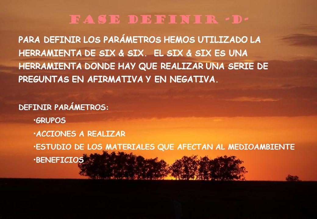 FASE DEFINIR -D-
