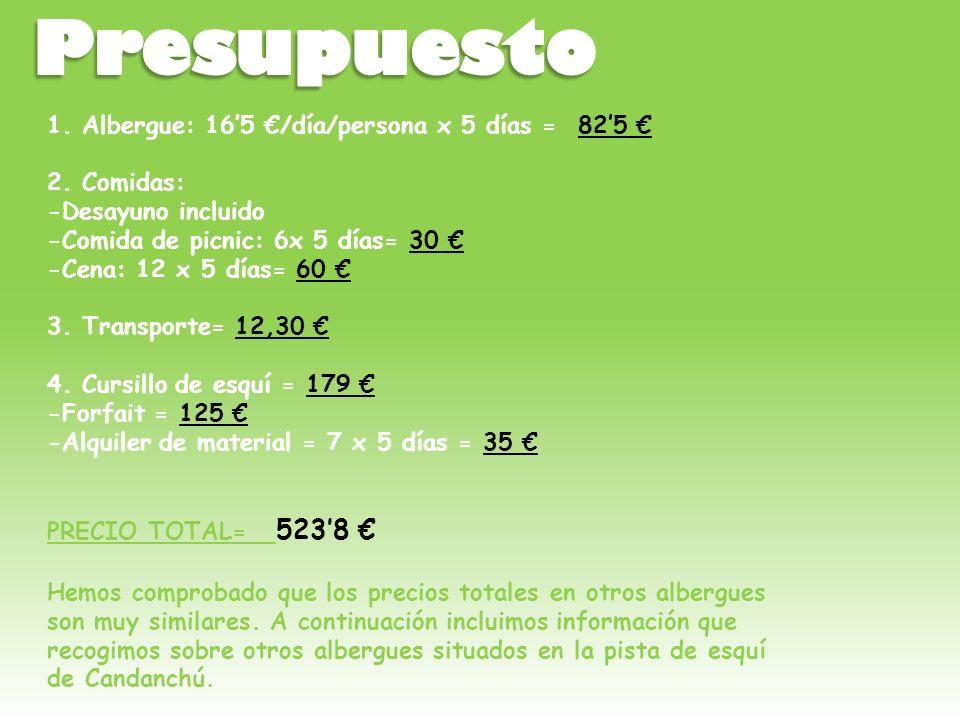 Presupuesto 1. Albergue: 16'5 €/día/persona x 5 días = 82'5 €