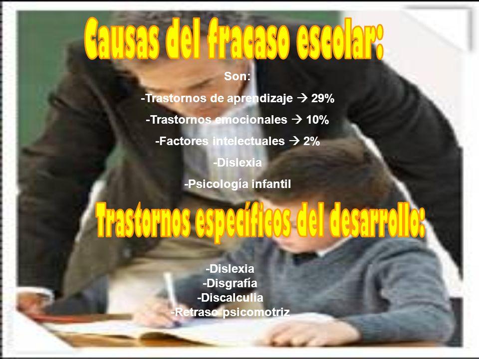 Causas del fracaso escolar: Trastornos específicos del desarrollo: