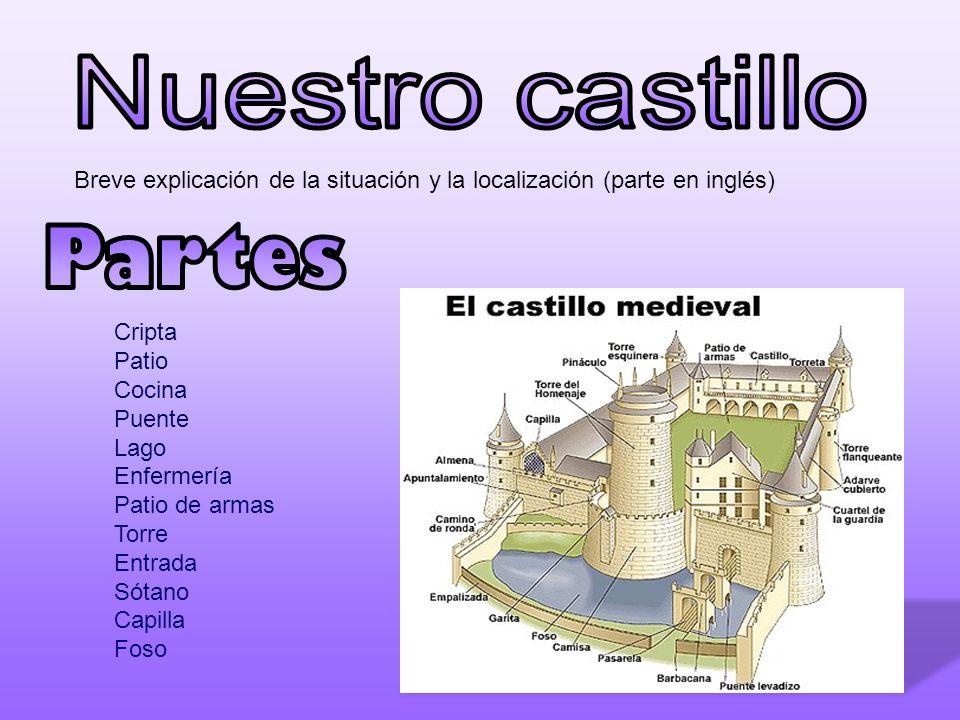Partes Nuestro castillo