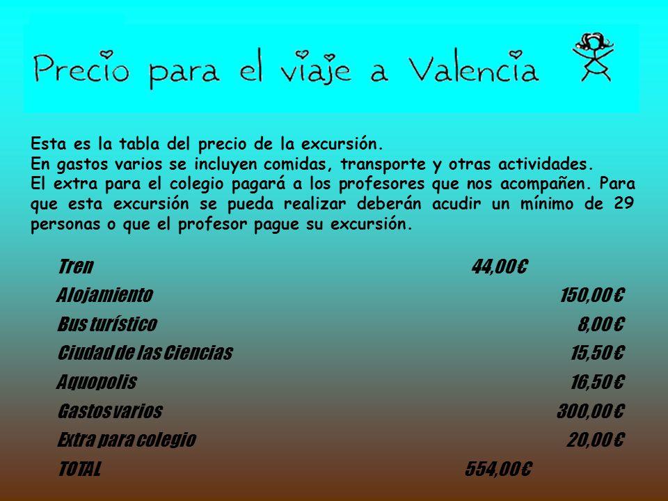 Tren 44,00 € Alojamiento 150,00 € Bus turístico 8,00 €