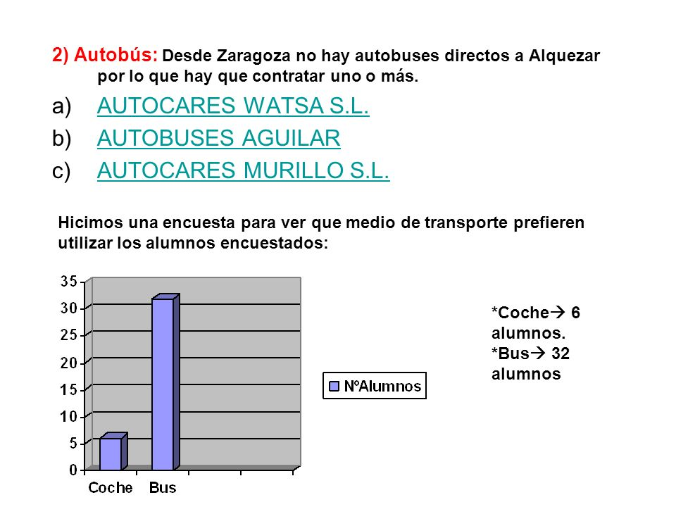 AUTOCARES WATSA S.L. AUTOBUSES AGUILAR AUTOCARES MURILLO S.L.
