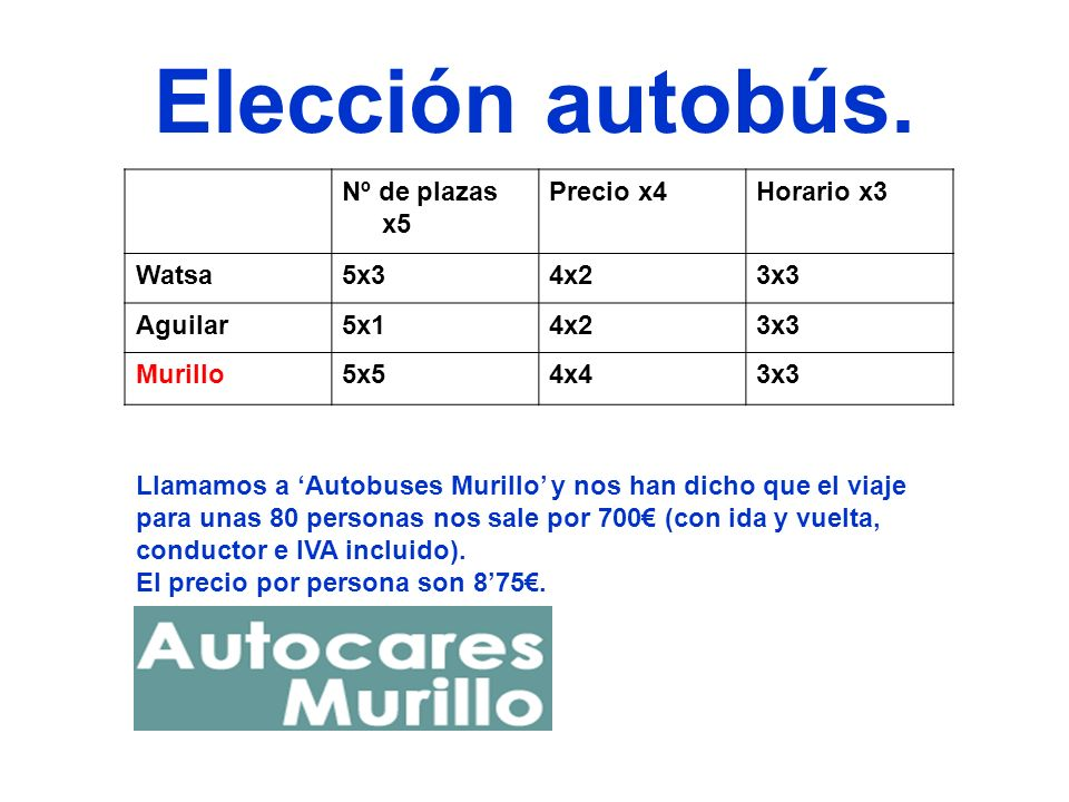 Elección autobús. Nº de plazas x5 Precio x4 Horario x3 Watsa 5x3 4x2