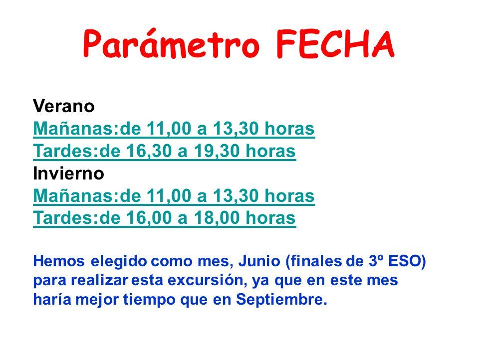 Parámetro FECHA Verano Mañanas:de 11,00 a 13,30 horas