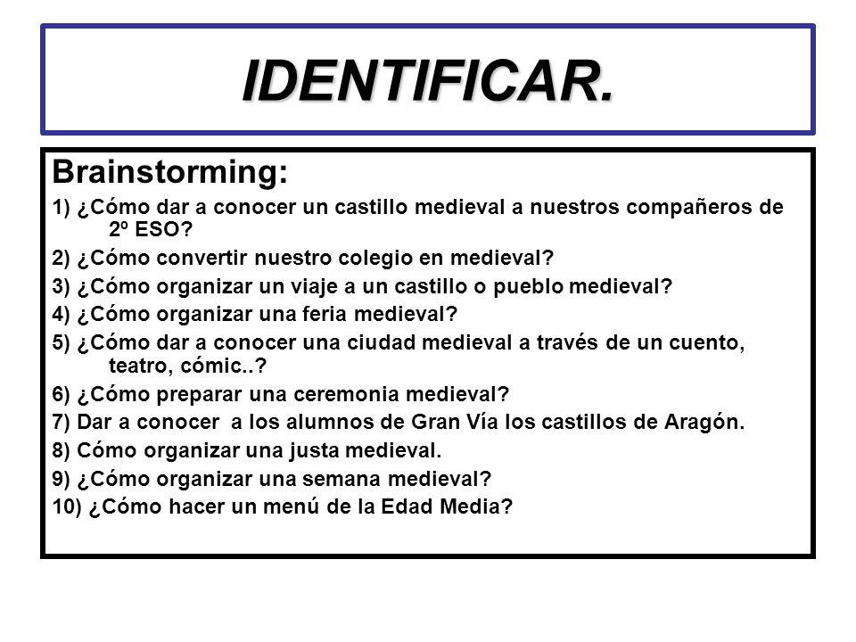 IDENTIFICAR. Brainstorming: