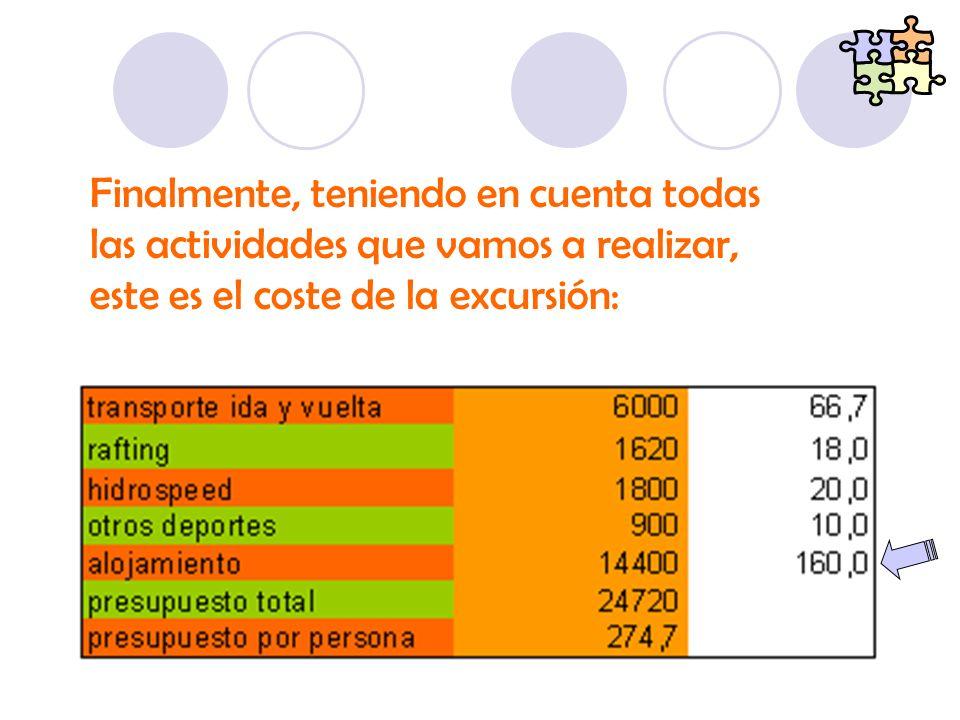 Finalmente, teniendo en cuenta todas las actividades que vamos a realizar, este es el coste de la excursión: