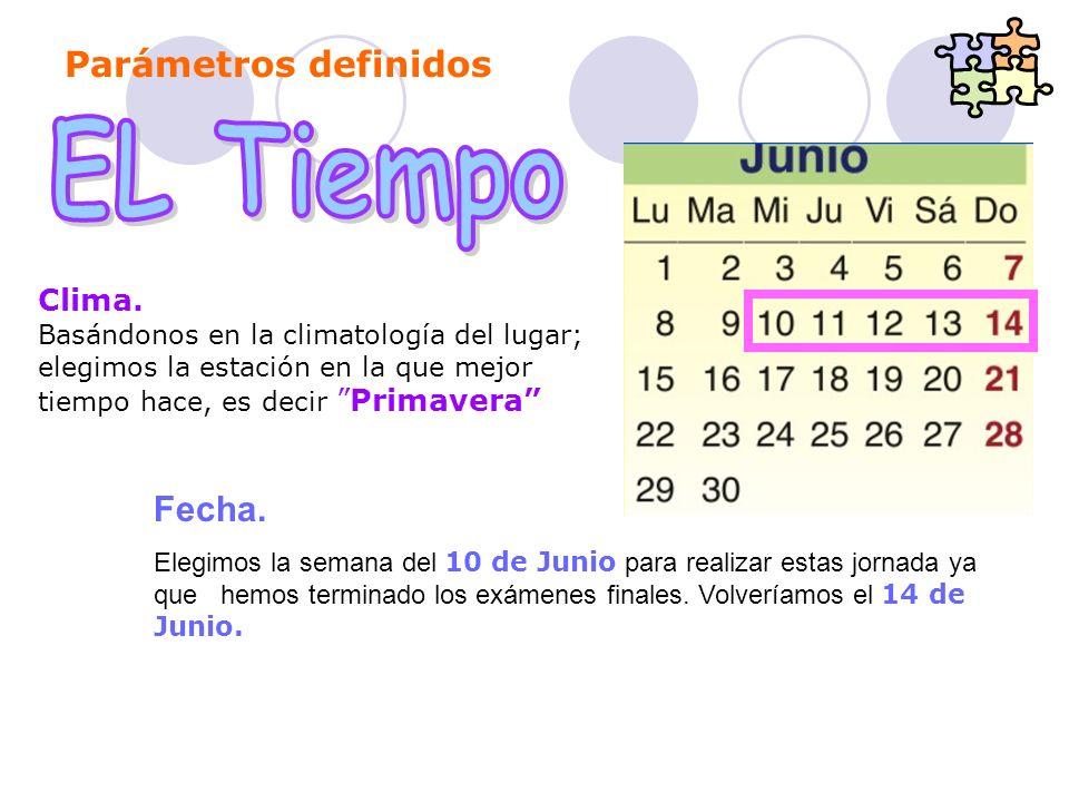 EL Tiempo Parámetros definidos Fecha. Clima.