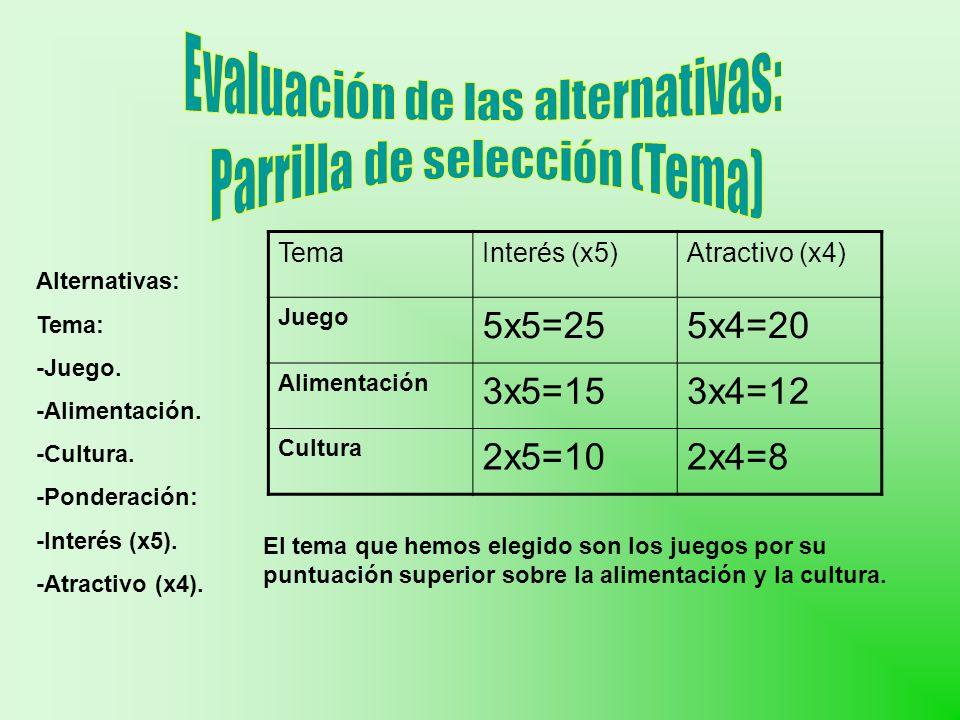 Evaluación de las alternativas: Parrilla de selección (Tema)