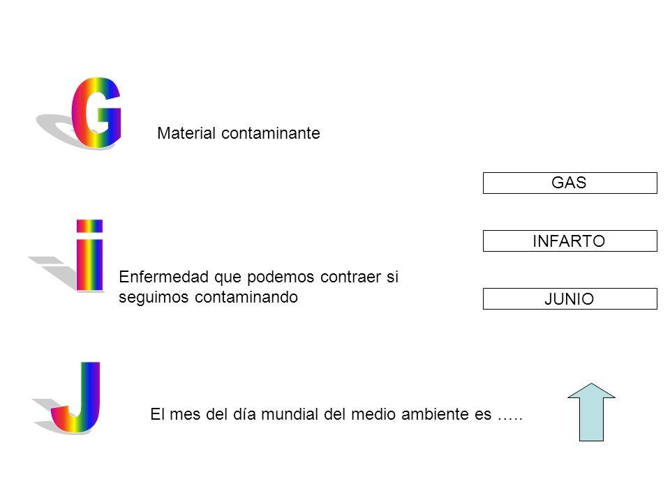 G i J Material contaminante GAS INFARTO
