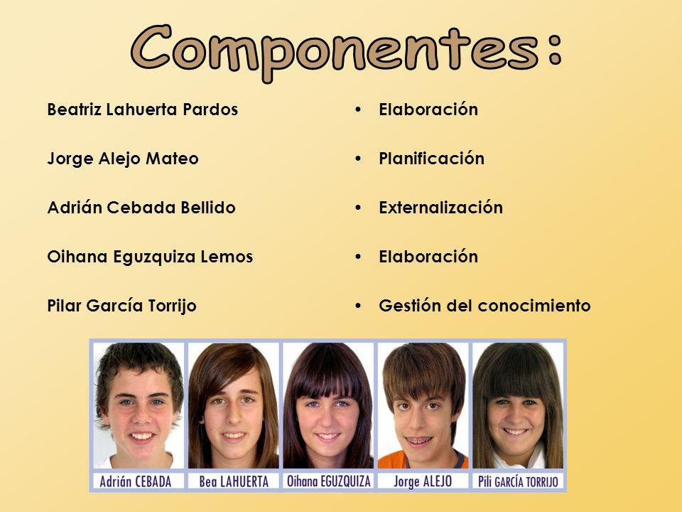 Componentes: Beatriz Lahuerta Pardos Jorge Alejo Mateo
