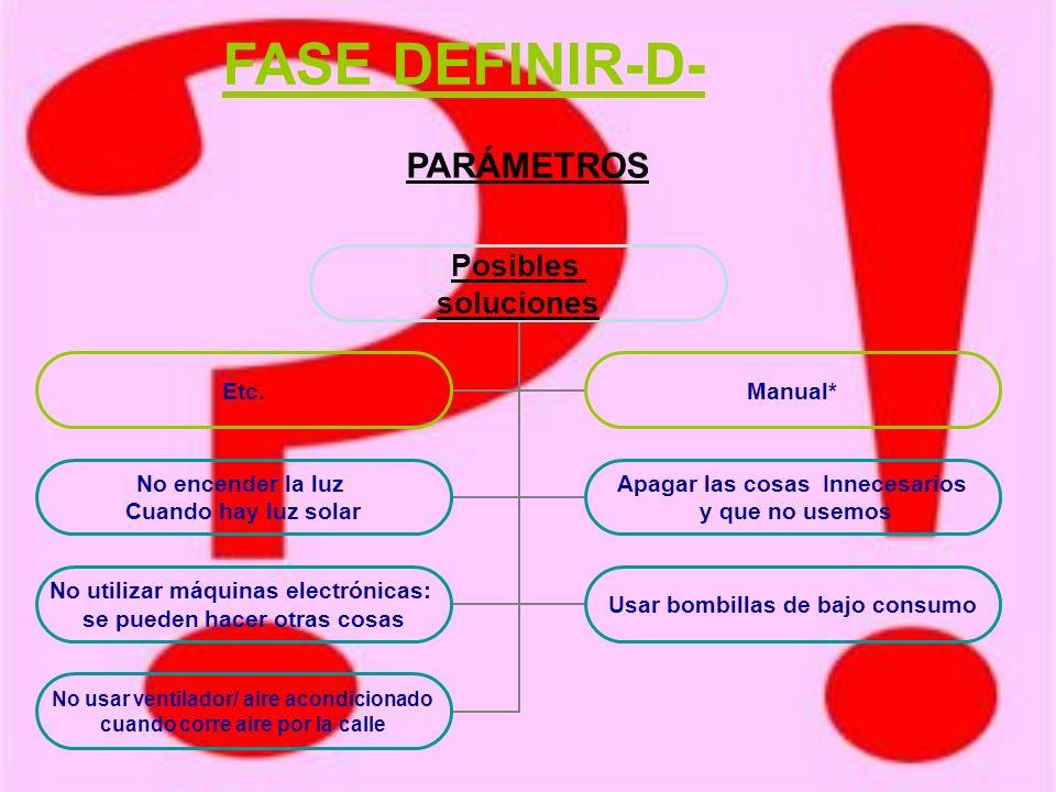 FASE DEFINIR-D- PARÁMETROS