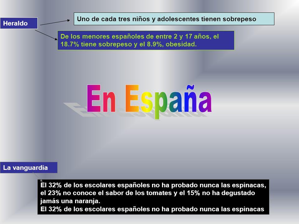 En España Uno de cada tres niños y adolescentes tienen sobrepeso