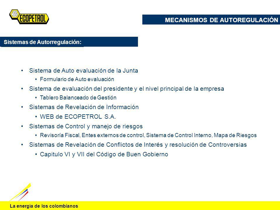 MECANISMOS DE AUTOREGULACIÓN