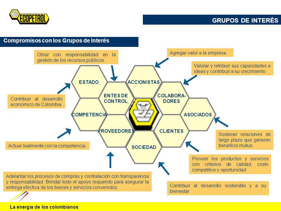 GRUPOS DE INTERÉS Compromisos con los Grupos de Interés