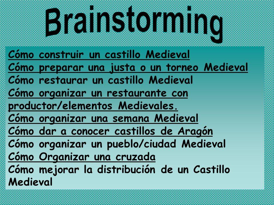 Brainstorming Cómo construir un castillo Medieval