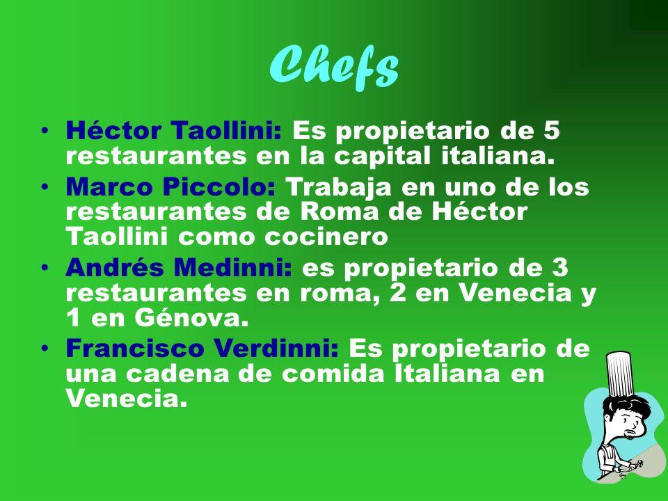 ChefsHéctor Taollini: Es propietario de 5 restaurantes en la capital italiana.