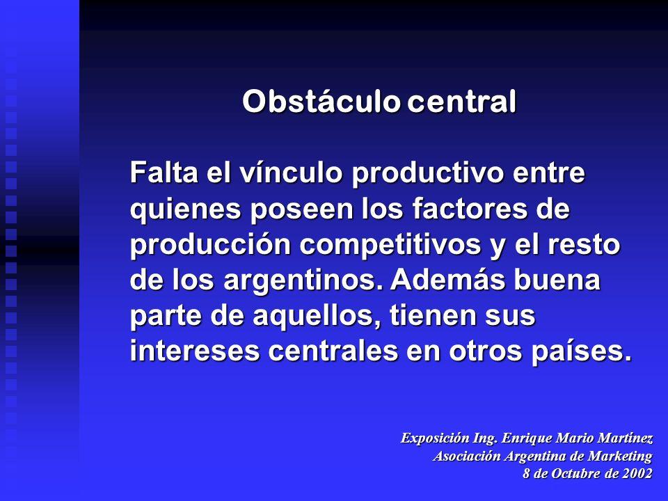 Obstáculo central