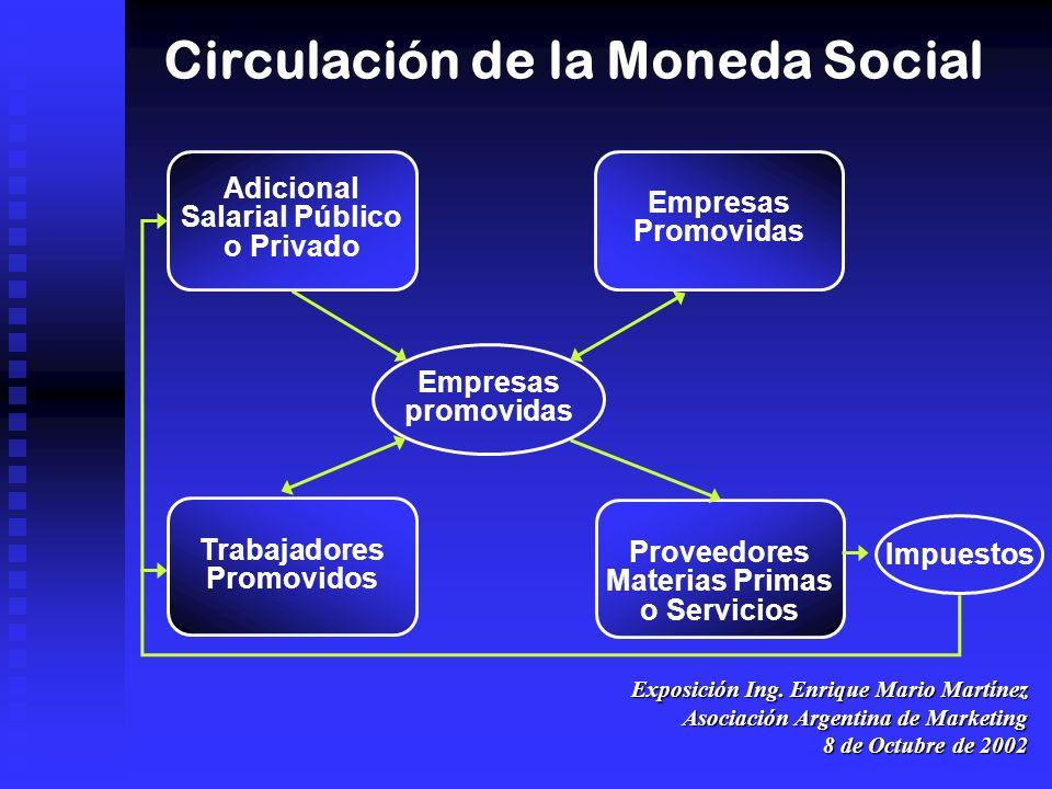 Circulación de la Moneda Social