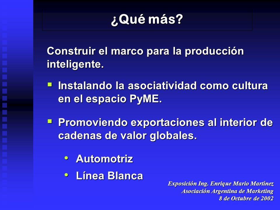 ¿Qué más Construir el marco para la producción inteligente.