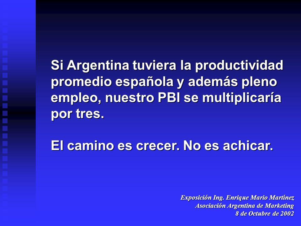 Si Argentina tuviera la productividad promedio española y además pleno empleo, nuestro PBI se multiplicaría por tres.