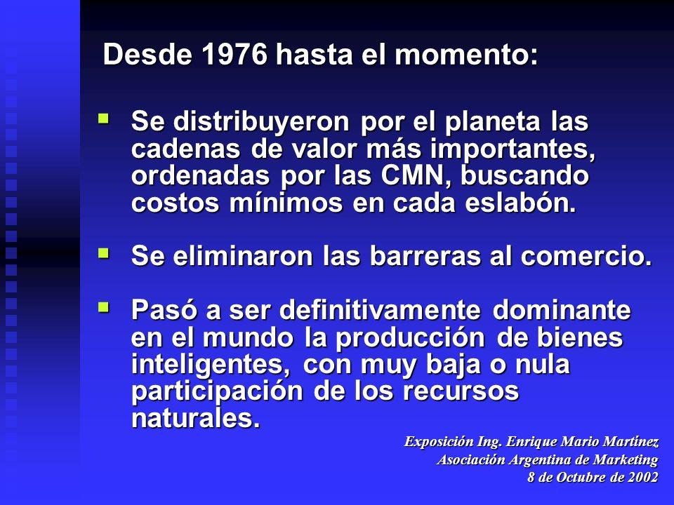 Desde 1976 hasta el momento: