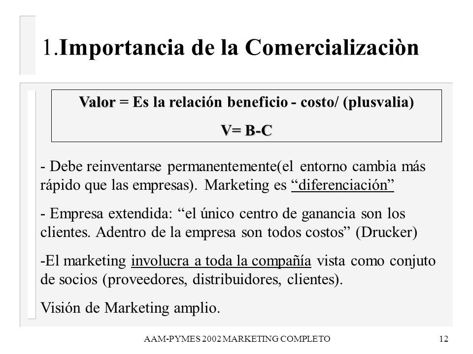 Valor = Es la relación beneficio - costo/ (plusvalia)