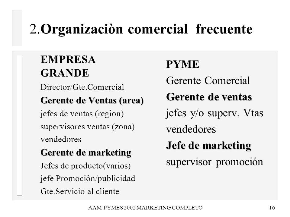2.Organizaciòn comercial frecuente